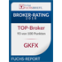 Fuchs Briefe Award - Broker Rating 2018