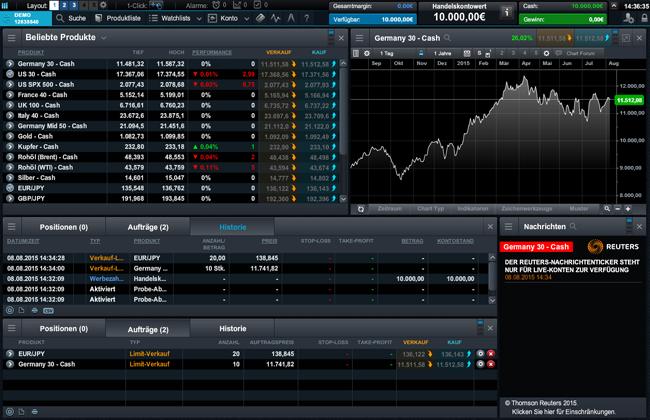 cmc markets demokonto login