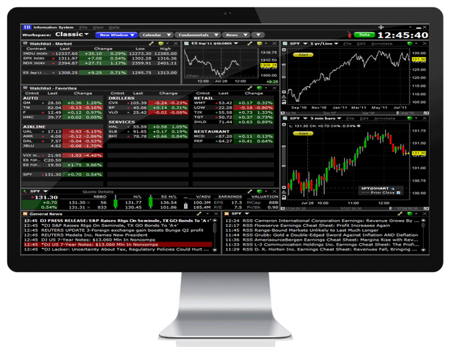 Interactive Brokers Plattform - Trader Workstation