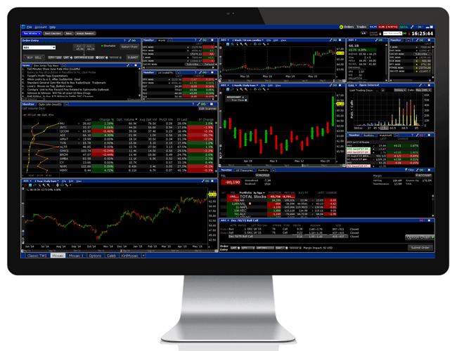 Lynx Handelsplattform Trader Workstation