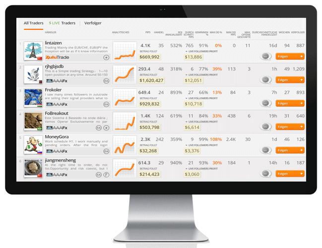 beste broker plattform