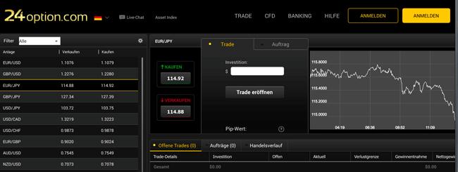 binärer handel 24option crypto trading program