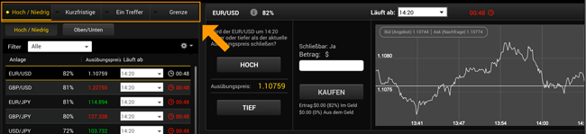verschiedene Optionstypen bei 24option