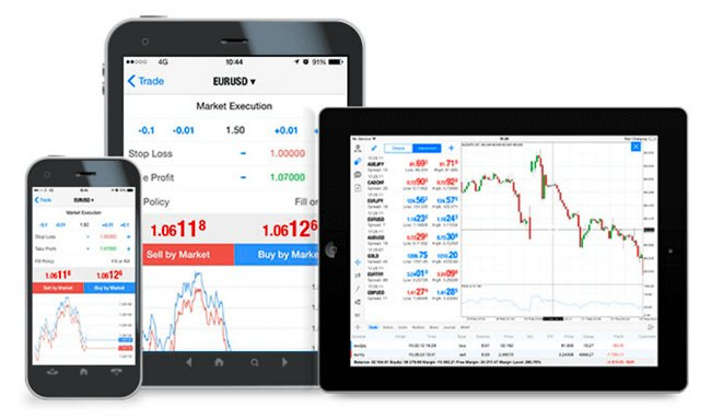 Mobiles Trading bei ActivTrades