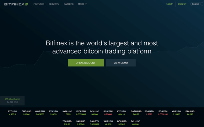 bitfinex erfahrung