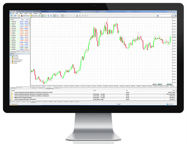 MetaTrader 4 bei Blackwell Global