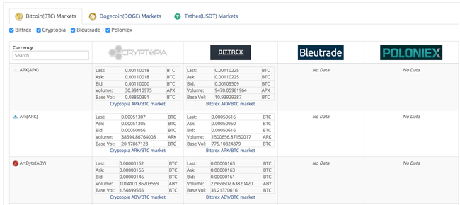 Arbitrage Feature bei Cryptopia