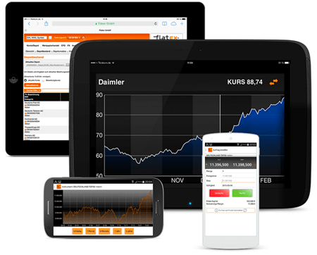 flatex mobile Trading
