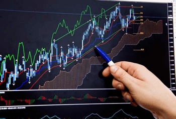 Forex CFD Trading lernen