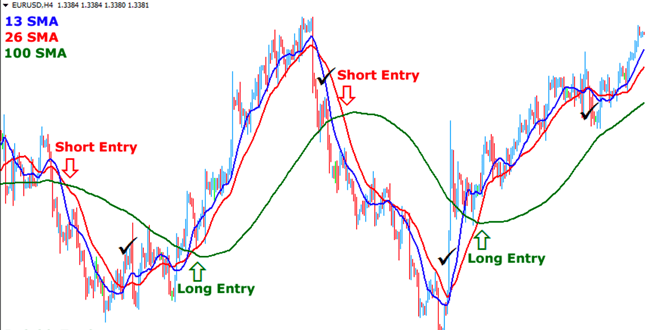 Forex trading strategies compose a free library of trading systems created by experienced traders. New profitable Forex trade strategies are constantly added to our library, we carefully select the materials and collect only the best and working currency trading strategies around the world.