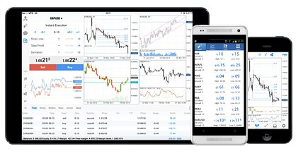 FxPro Mobile Trading