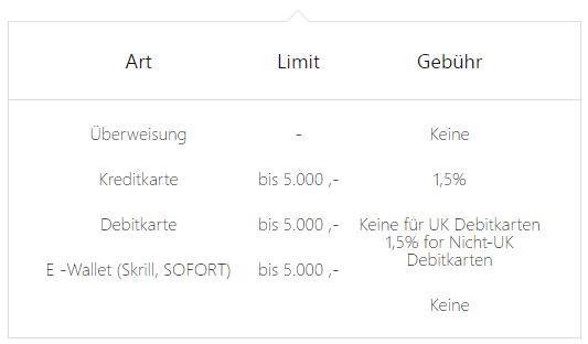 gkfx kosten