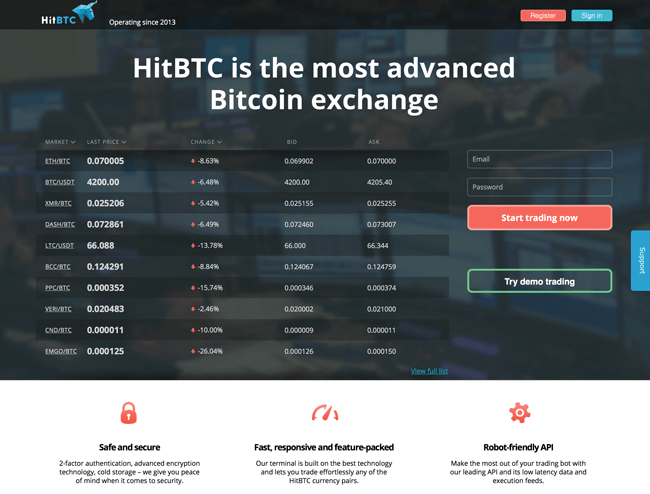 Hitbtc Erfahrungen