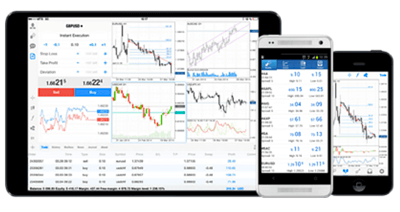 Mobile Trading bei FxPro