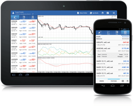 QTrade Mobile Trading