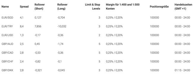 Jul 31, · Mit einer einfachen Formel ganz leicht immer die richtige Positionsgröße traden. Positionsrechner: buy-flagyl.ga Hand.