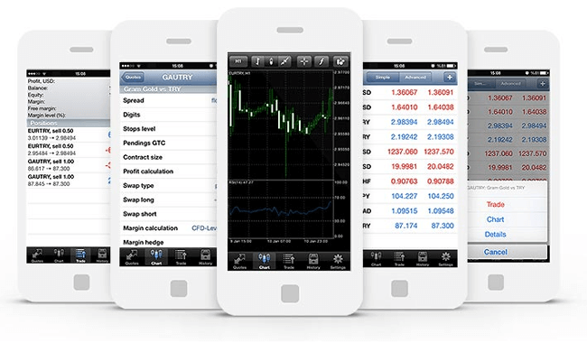 Mobile Trading Apps bei GKFX