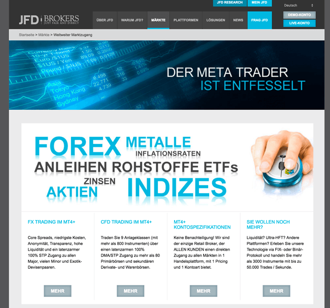 Spreads & Kosten bei JFD Brokers