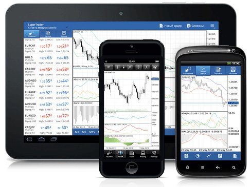 Mobile Trading bei ActivTrades