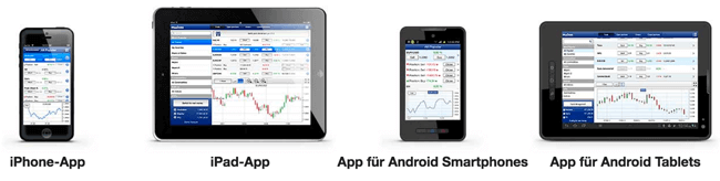 Mobiler Handel per Apps bei Plus500